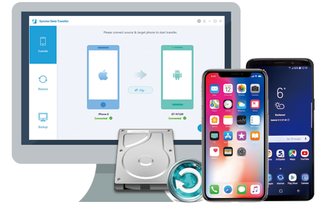 Free iOS Backup and Restore